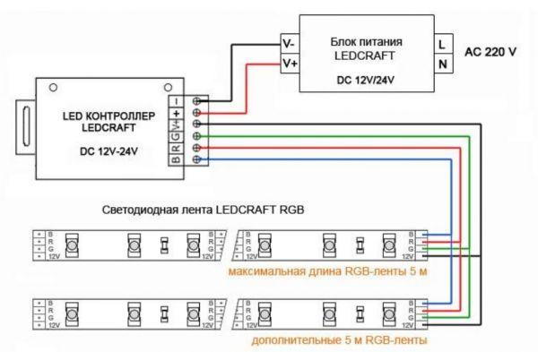 Схема подключения RGB ленты