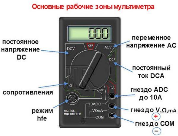 Мультиметр.