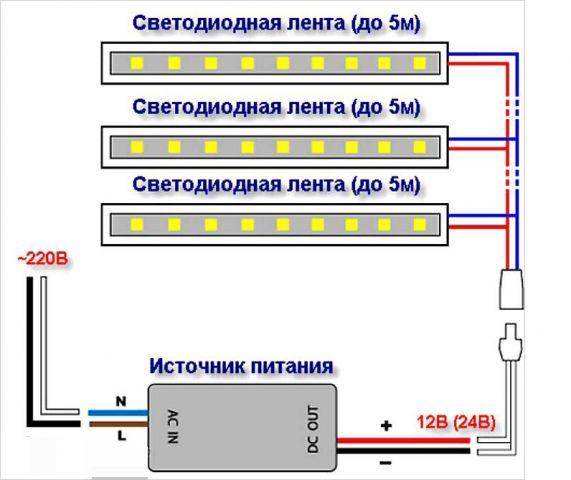 Схема подключения короткой ленты