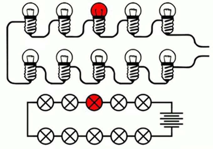 Лампочки соединенные в цепь. Одна перегорела
