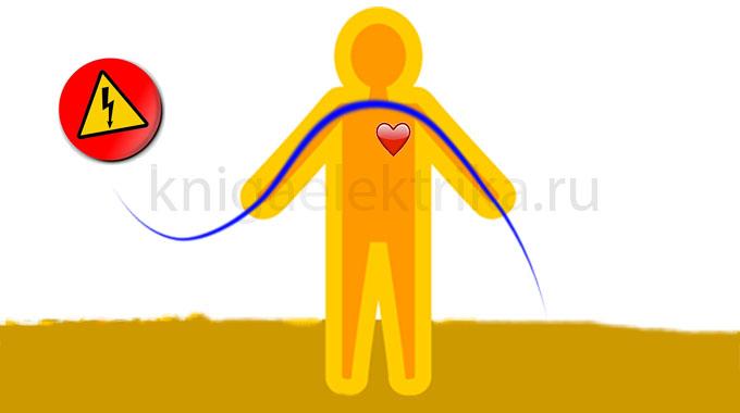 петля электрического тока рука - рука