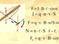 Закон ампера простыми словами: определение, формула, применение
